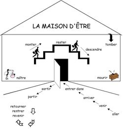 Maisondetre