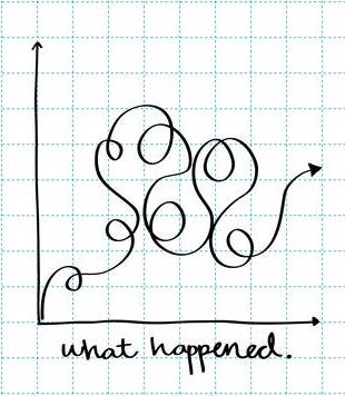 Graph_happened