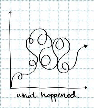 Graph_happened