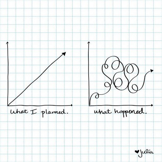 Graph_planned_vs_got
